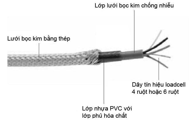 Cấu tạo của dây cáp loadcell chống chuột